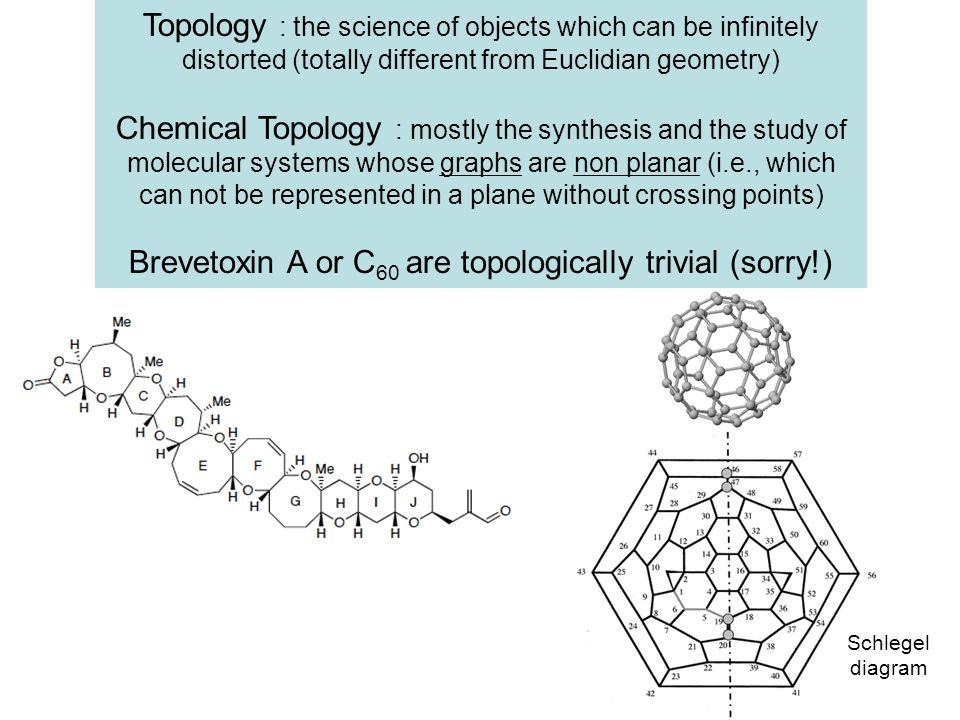 Two-dimensional interlocking arrays (2005 )