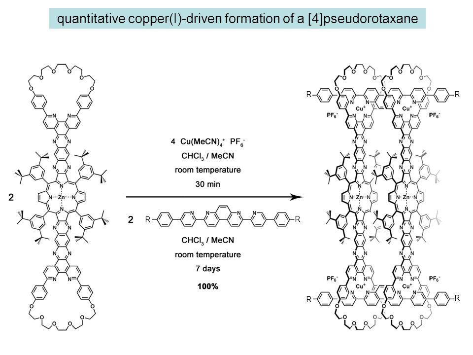 R R R R R R quantitative copper(I)-driven formation of a [4]pseudorotaxane