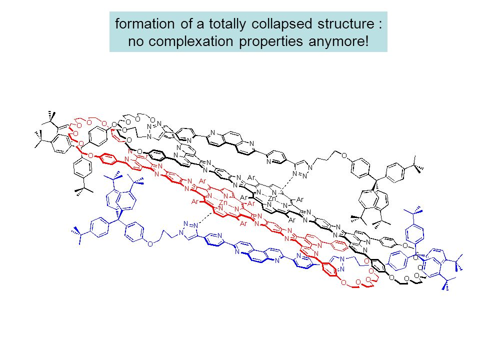 formation of a totally collapsed structure : no complexation properties anymore!