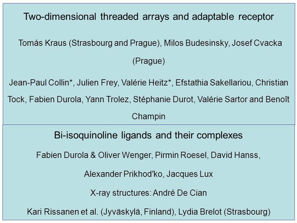 Two-dimensional threaded arrays and adaptable receptor Tomás Kraus (Strasbourg and Prague), Milos Budesinsky, Josef Cvacka (Prague) Jean-Paul Collin*,
