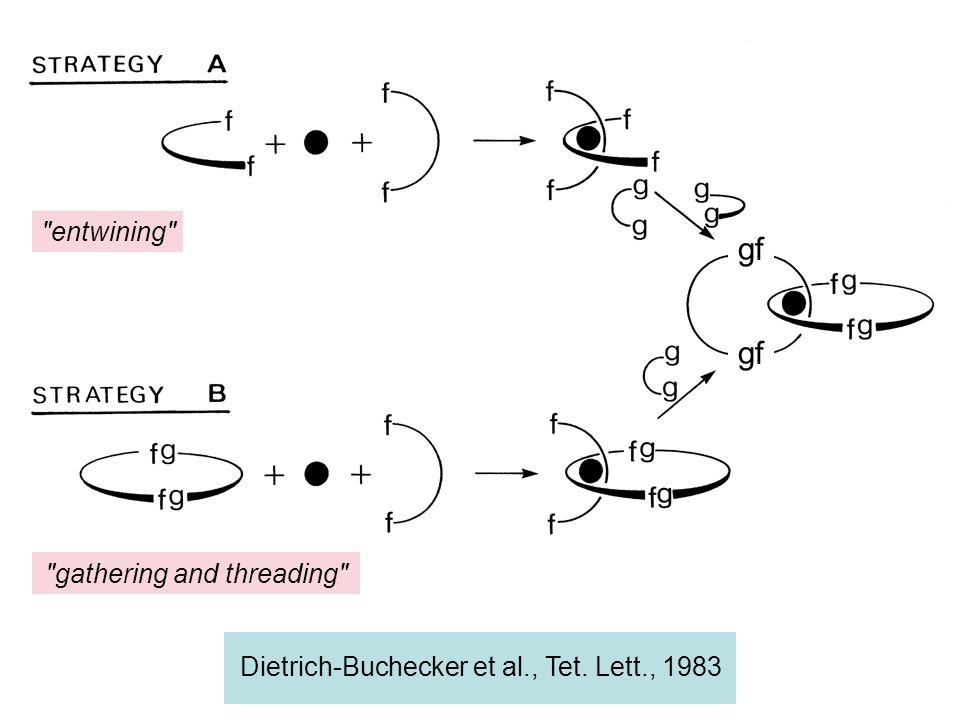 Dietrich-Buchecker et al., JACS, 1984