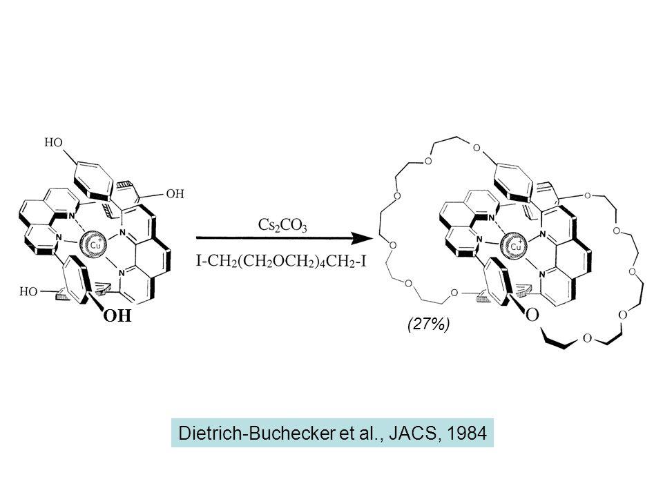 OH (27%) Dietrich-Buchecker et al., JACS, 1984