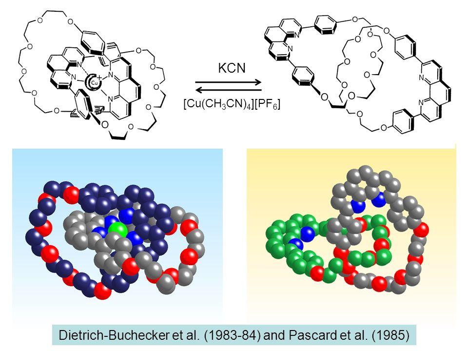 (100%) Dietrich-Buchecker et al. (1983-84) and Pascard et al. (1985) KCN [Cu(CH 3 CN) 4 ][PF 6 ]