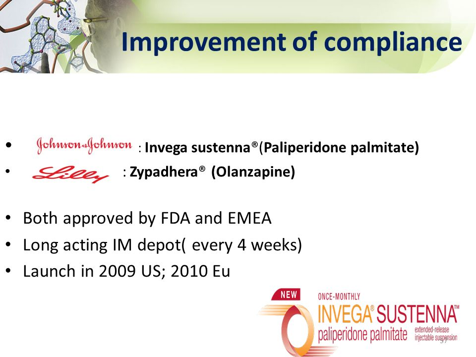 Improvement of compliance : Invega sustenna®(Paliperidone palmitate) : Zypadhera® (Olanzapine) Both approved by FDA and EMEA Long acting IM depot( eve