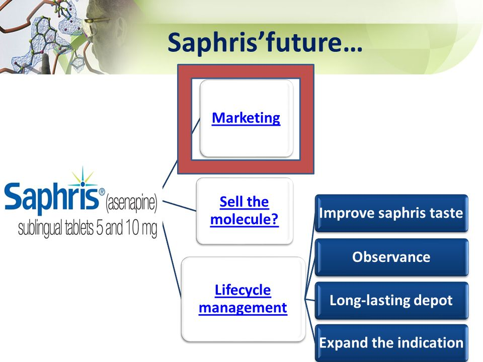 Saphrisfuture… 66 Saphris Marketing Sell the molecule? Lifecycle management Improve saphris tasteObservanceLong-lasting depotExpand the indication