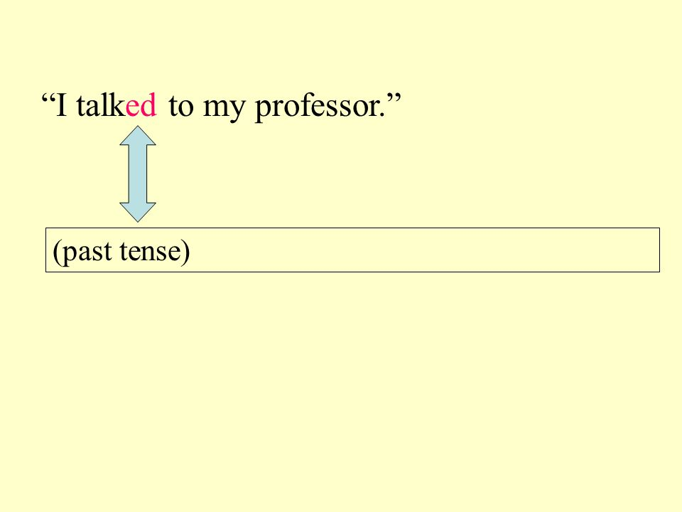 I talked to my professor. (past tense)