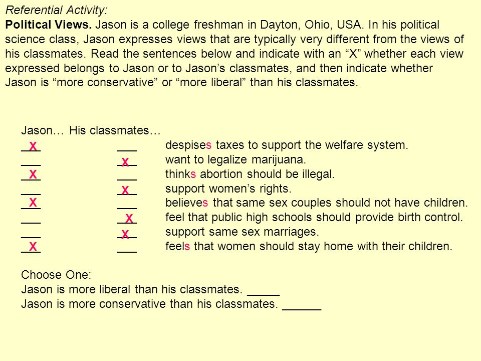 Referential Activity: Political Views. Jason is a college freshman in Dayton, Ohio, USA. In his political science class, Jason expresses views that ar