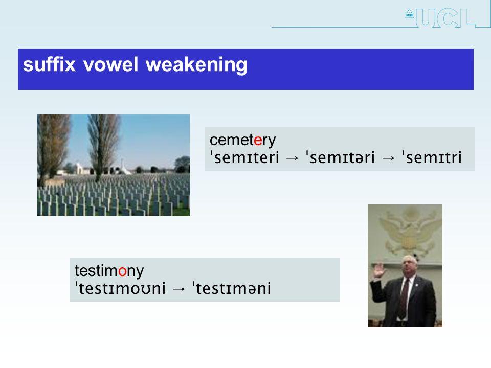 suffix vowel weakening cemetery ˈsemɪteri ˈsemɪtəri ˈsemɪtri testimony ˈtestɪmoʊni ˈtestɪməni