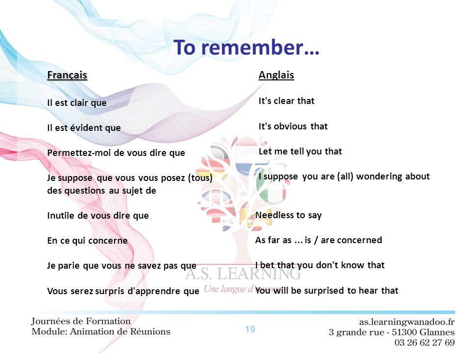 19 To remember… Français Français Il est clair que Il est évident que Permettez-moi de vous dire que Je suppose que vous vous posez (tous) des questio