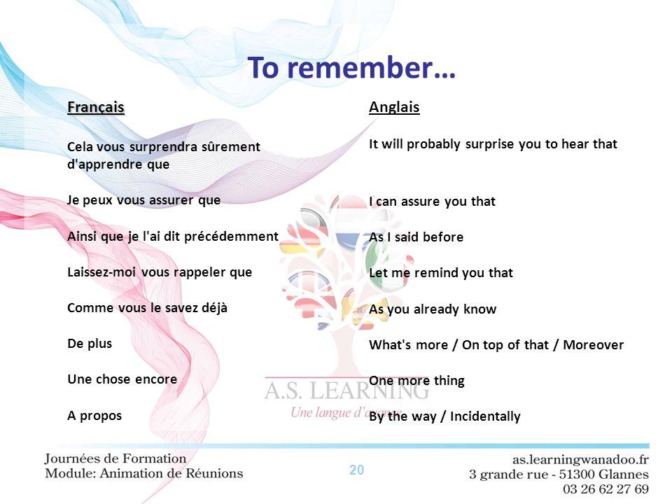 20 To remember… Français Français Cela vous surprendra sûrement d'apprendre que Je peux vous assurer que Ainsi que je l'ai dit précédemment Laissez-mo