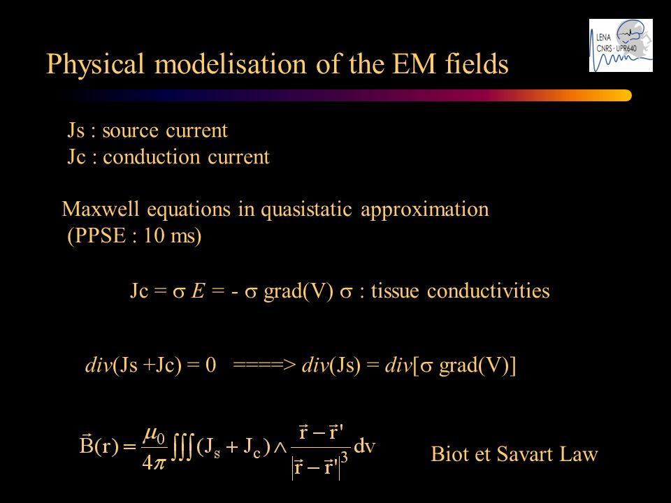 Physical modelisation of the EM fields Js : source current Jc : conduction current Jc = E = - grad(V) tissue conductivities div(Js +Jc) = 0 ====> div(
