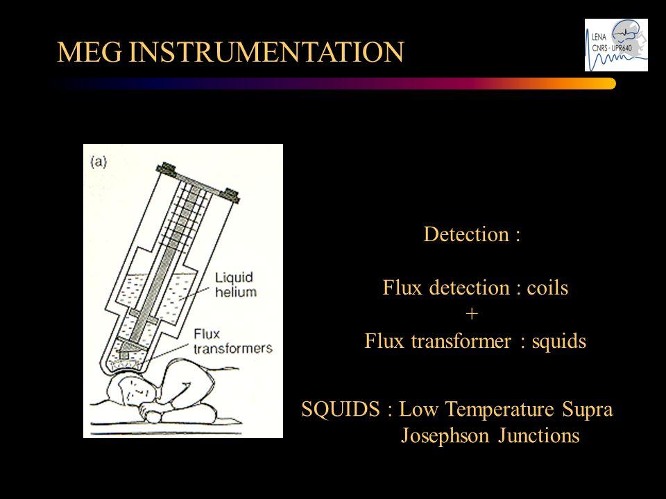 MEG INSTRUMENTATION Detection : Flux detection : coils + Flux transformer : squids SQUIDS : Low Temperature Supra Josephson Junctions