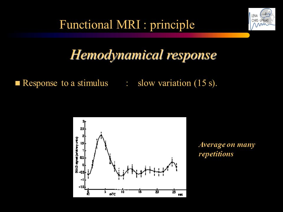Hemodynamical response n Response to a stimulus : slow variation (15 s). Average on many repetitions Functional MRI : principle