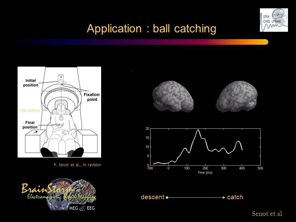 350-400ms descent P. Senot et al., in revision catch Senot et al Application : ball catching