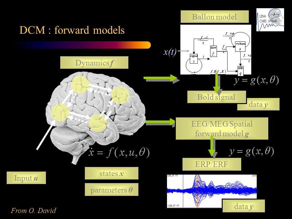 DCM : forward models ERP/ERF EEG/MEG Spatial forward model g data y Dynamics f Input u parameters θ states x data y Ballon model x(t) Bold signal From