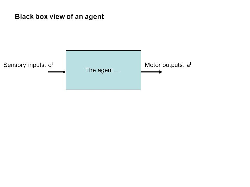 The agent … Black box view of an agent Sensory inputs: o t Motor outputs: a t