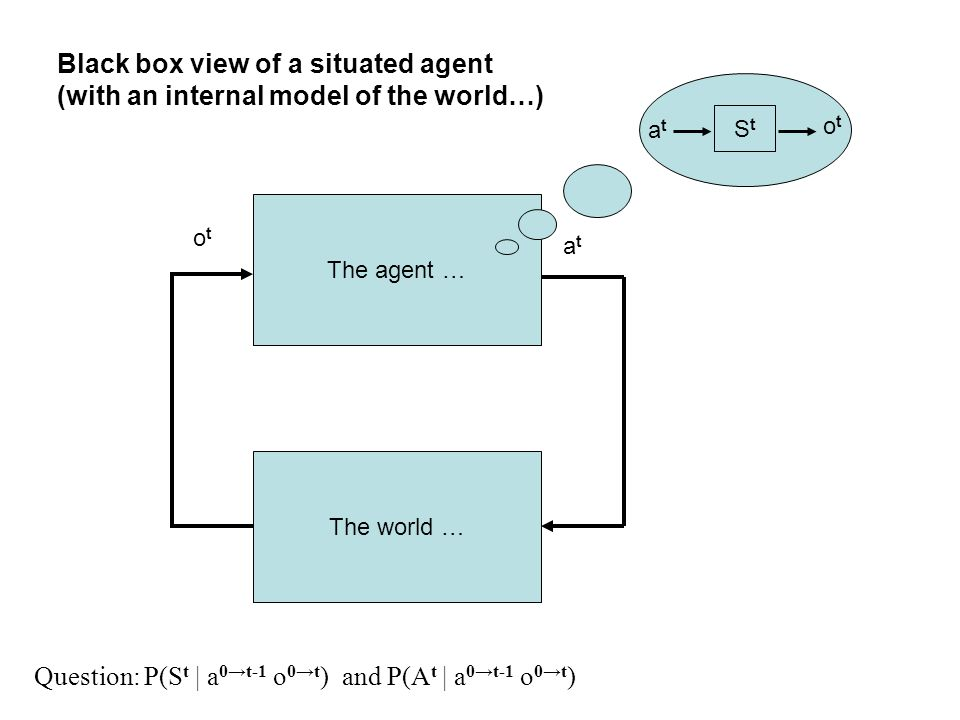 The agent … Black box view of a situated agent (with an internal model of the world…) otot atat The world … StSt atat otot Question: P(S t | a 0t-1 o 0t ) and P(A t | a 0t-1 o 0t )