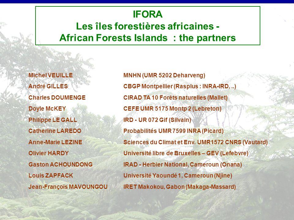 IFORA Les îles forestières africaines - African Forests Islands : the partners Michel VEUILLEMNHN (UMR 5202 Deharveng) André GILLESCBGP Montpellier (R