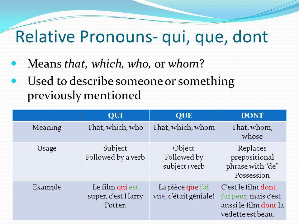 Relative Pronouns- qui, que, dont Means that, which, who, or whom? Used to describe someone or something previously mentioned QUIQUEDONT MeaningThat,