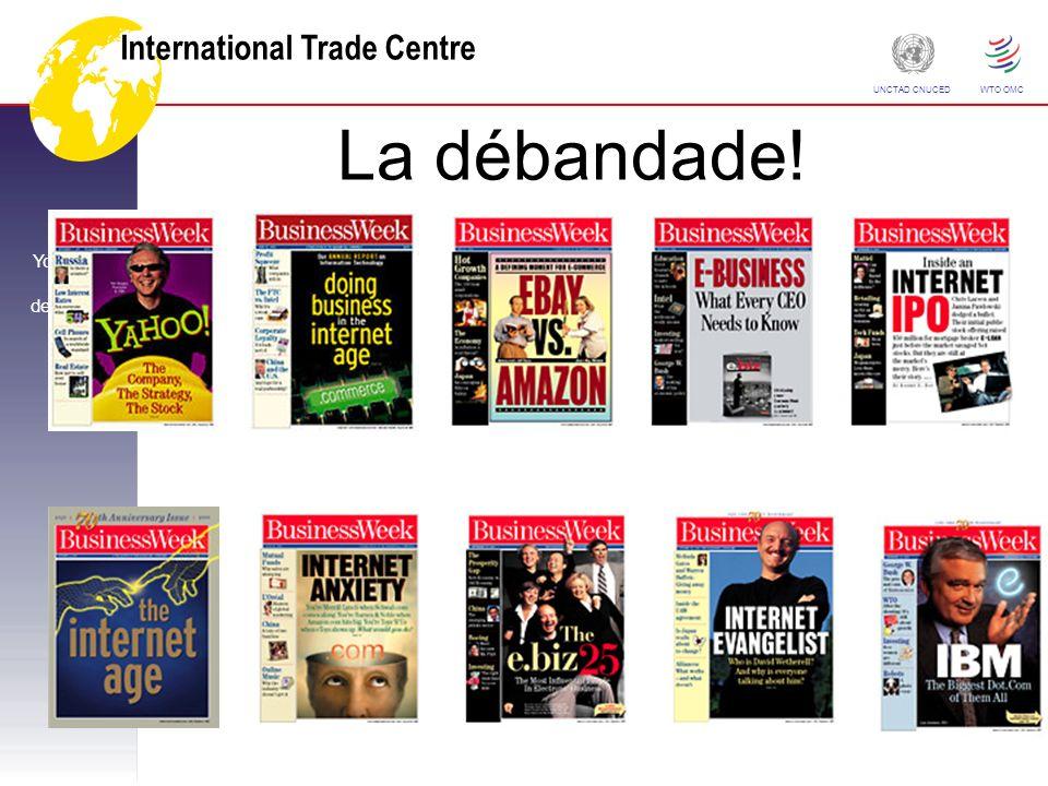 International Trade Centre ITC Your partner in trade development UNCTAD CNUCED WTO OMC La débandade!