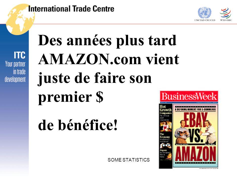 SOME STATISTICS Des années plus tard AMAZON.com vient juste de faire son premier $ de bénéfice!