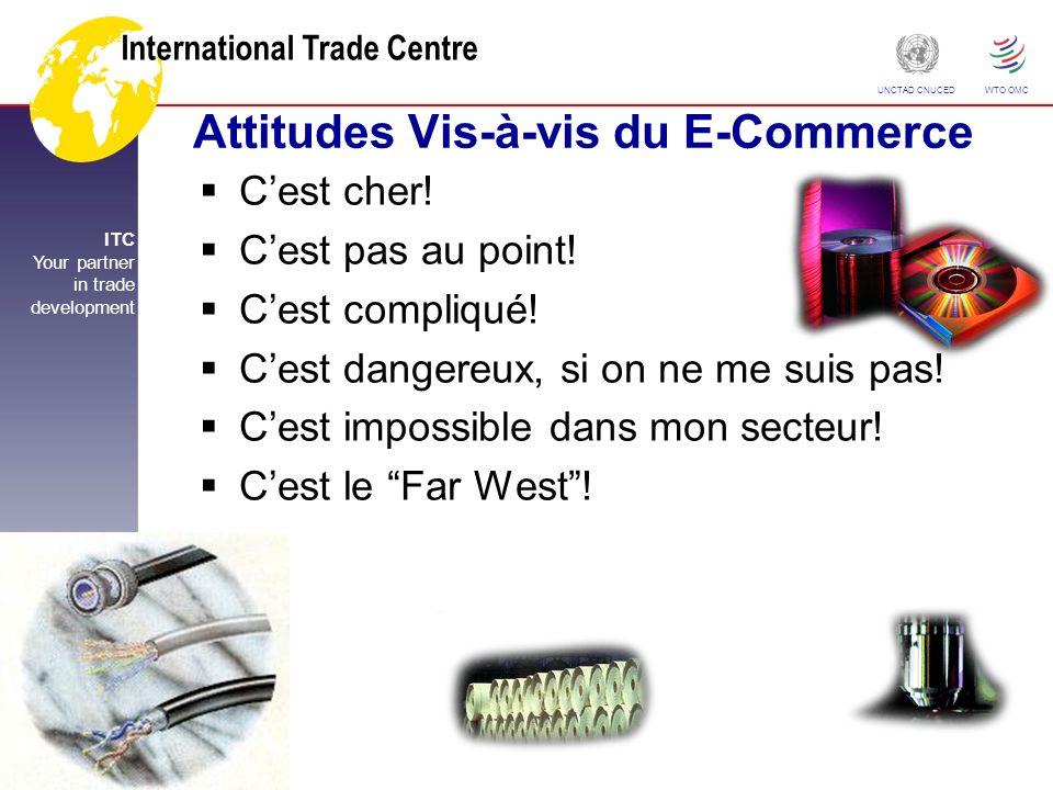 International Trade Centre ITC Your partner in trade development UNCTAD CNUCED WTO OMC Attitudes Vis-à-vis du E-Commerce Cest cher.