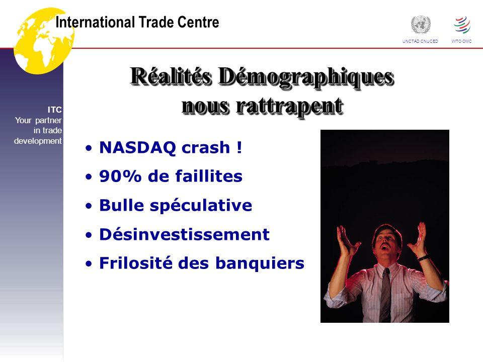 International Trade Centre ITC Your partner in trade development UNCTAD CNUCED WTO OMC Réalités Démographiques nous rattrapent Réalités Démographiques nous rattrapent NASDAQ crash .