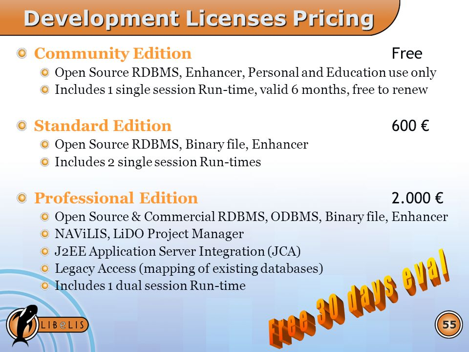 55 Development Licenses Pricing Community Edition Free Open Source RDBMS, Enhancer, Personal and Education use only Includes 1 single session Run-time, valid 6 months, free to renew Standard Edition 600 Open Source RDBMS, Binary file, Enhancer Includes 2 single session Run-times Professional Edition 2.000 Open Source & Commercial RDBMS, ODBMS, Binary file, Enhancer NAViLIS, LiDO Project Manager J2EE Application Server Integration (JCA) Legacy Access (mapping of existing databases) Includes 1 dual session Run-time