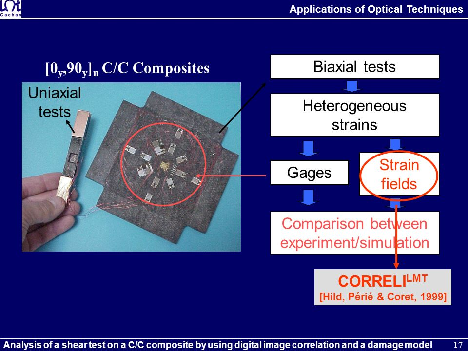 Applications of Optical Techniques Analysis of a shear test on a C/C composite by using digital image correlation and a damage model 17 [0 y,90 y ] n