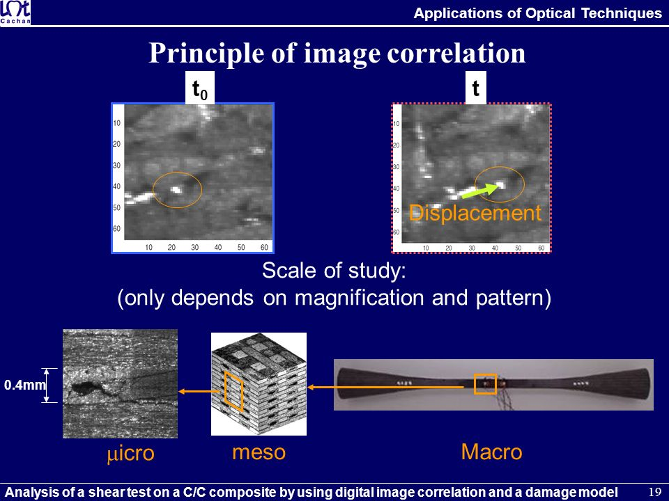 Applications of Optical Techniques Analysis of a shear test on a C/C composite by using digital image correlation and a damage model 19 Principle of i