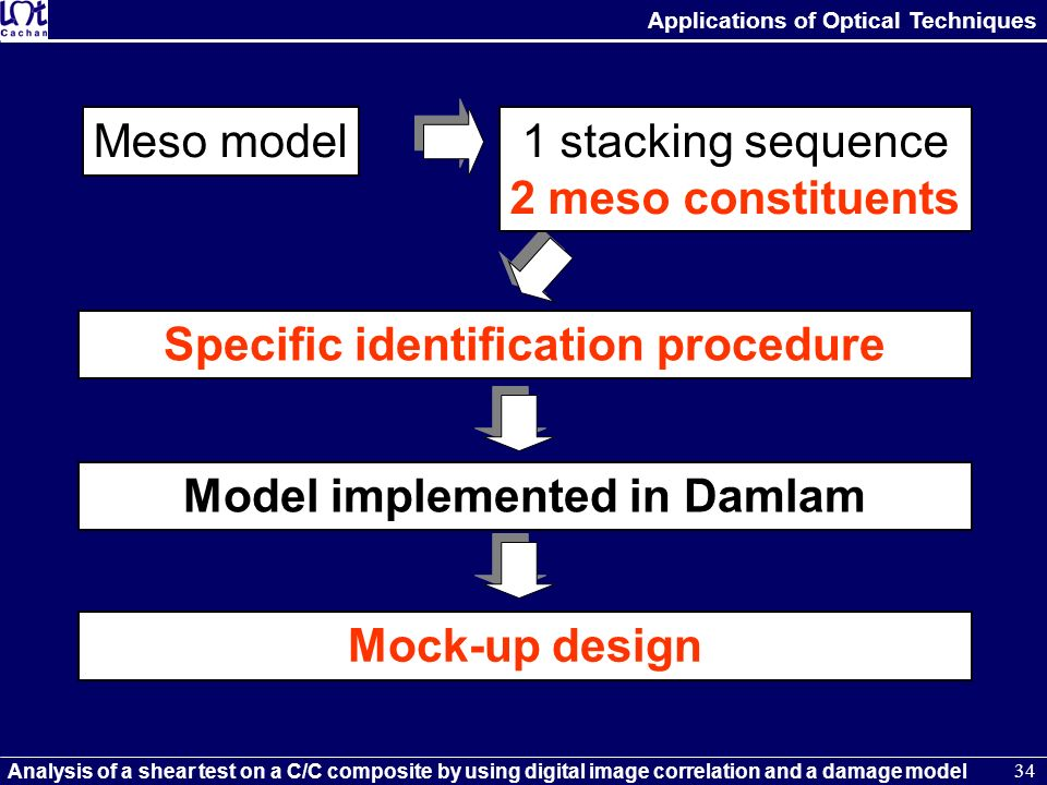 Applications of Optical Techniques Analysis of a shear test on a C/C composite by using digital image correlation and a damage model 34 Meso model Spe
