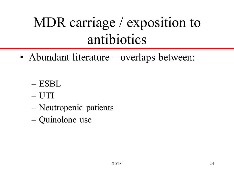 201324 MDR carriage / exposition to antibiotics Abundant literature – overlaps between: –ESBL –UTI –Neutropenic patients –Quinolone use