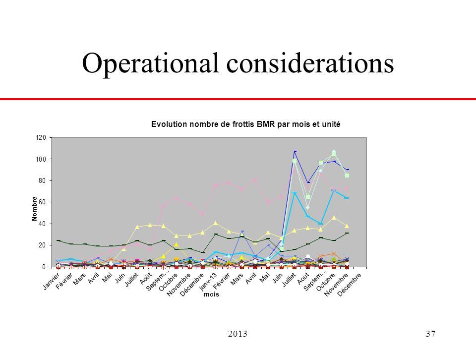 201337 Operational considerations