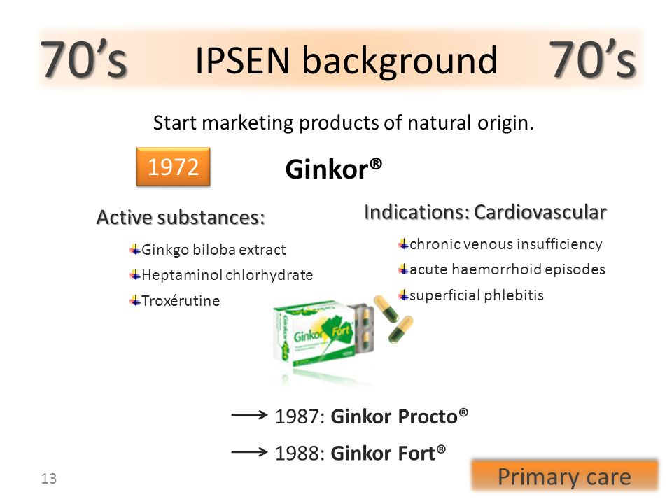 70s 70s IPSEN background 1972 Indications: Cardiovascular chronic venous insufficiency acute haemorrhoid episodes superficial phlebitis Ginkor® Active