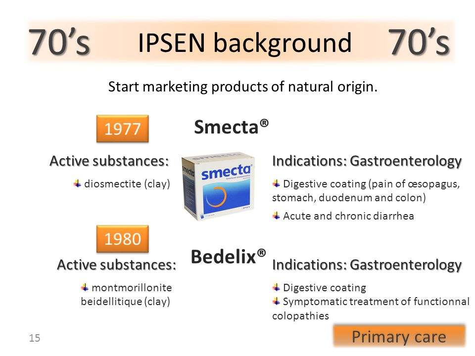 70s 70s IPSEN background 1977 Indications: Gastroenterology Digestive coating (pain of œsopagus, stomach, duodenum and colon) Acute and chronic diarrh