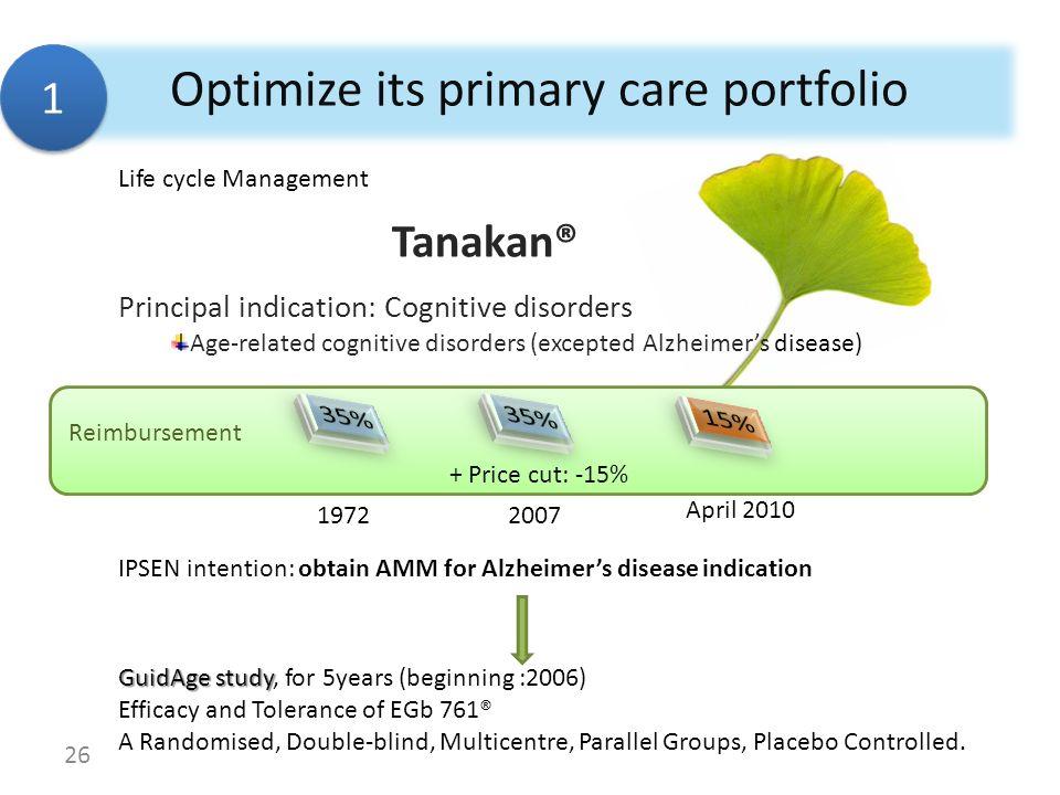 Life cycle Management Optimize its primary care portfolio Tanakan® Principal indication: Cognitive disorders Age-related cognitive disorders (excepted