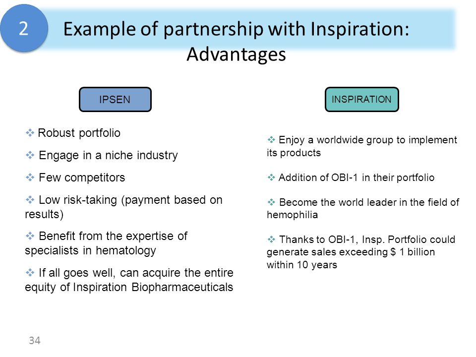 34 Example of partnership with Inspiration: Advantages IPSEN INSPIRATION Robust portfolio Engage in a niche industry Few competitors Low risk-taking (
