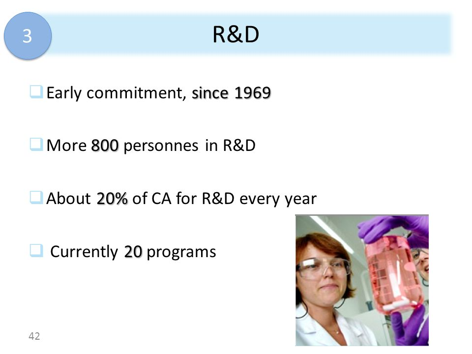 R&D since 1969 Early commitment, since 1969 800 More 800 personnes in R&D 20% About 20% of CA for R&D every year 20 Currently 20 programs 42 3 3