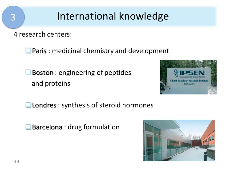 International knowledge 4 research centers: Paris Paris : medicinal chemistry and development Boston Boston : engineering of peptides and proteins Lon