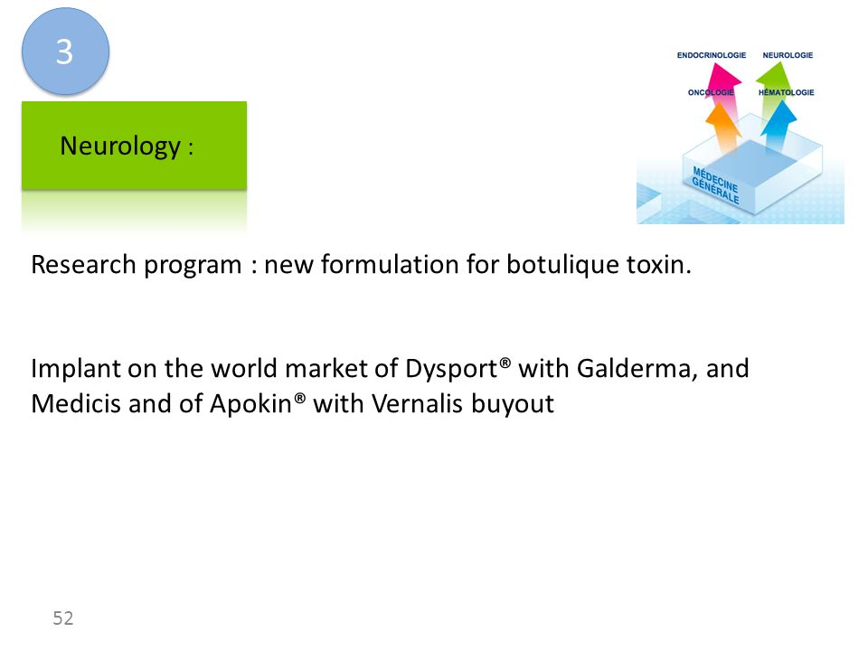 Neurology : Research program : new formulation for botulique toxin. Implant on the world market of Dysport® with Galderma, and Medicis and of Apokin®