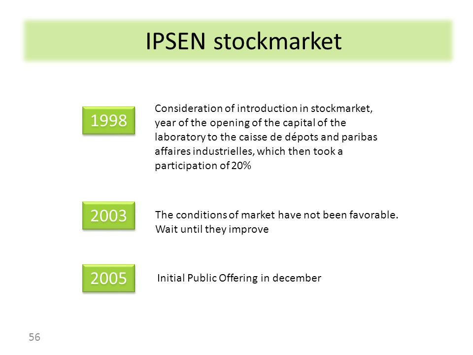 IPSEN stockmarket 1998 2003 Consideration of introduction in stockmarket, year of the opening of the capital of the laboratory to the caisse de dépots