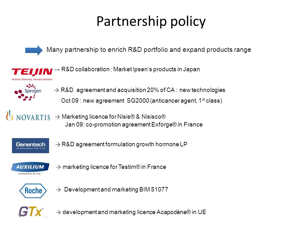 Partnership policy Marketing licence for Nisis® & Nisisco® R&D agreement and acquisition 20% of CA : new technologies Jan 09: co-promotion agreement E