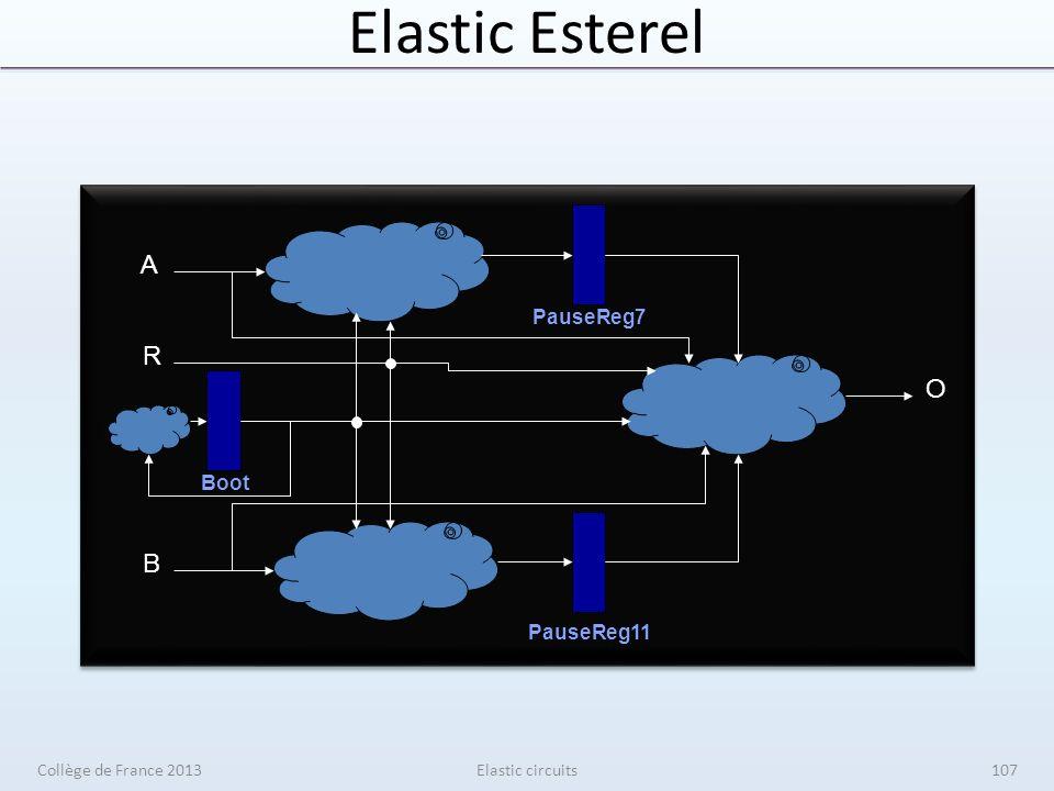 Elastic Esterel A B R O Boot PauseReg7 PauseReg11 Elastic circuitsCollège de France 2013107
