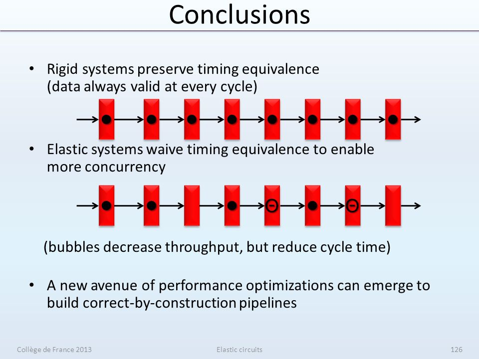 Conclusions Rigid systems preserve timing equivalence (data always valid at every cycle) Elastic systems waive timing equivalence to enable more concurrency (bubbles decrease throughput, but reduce cycle time) A new avenue of performance optimizations can emerge to build correct-by-construction pipelines ΘΘΘΘ Elastic circuitsCollège de France 2013126