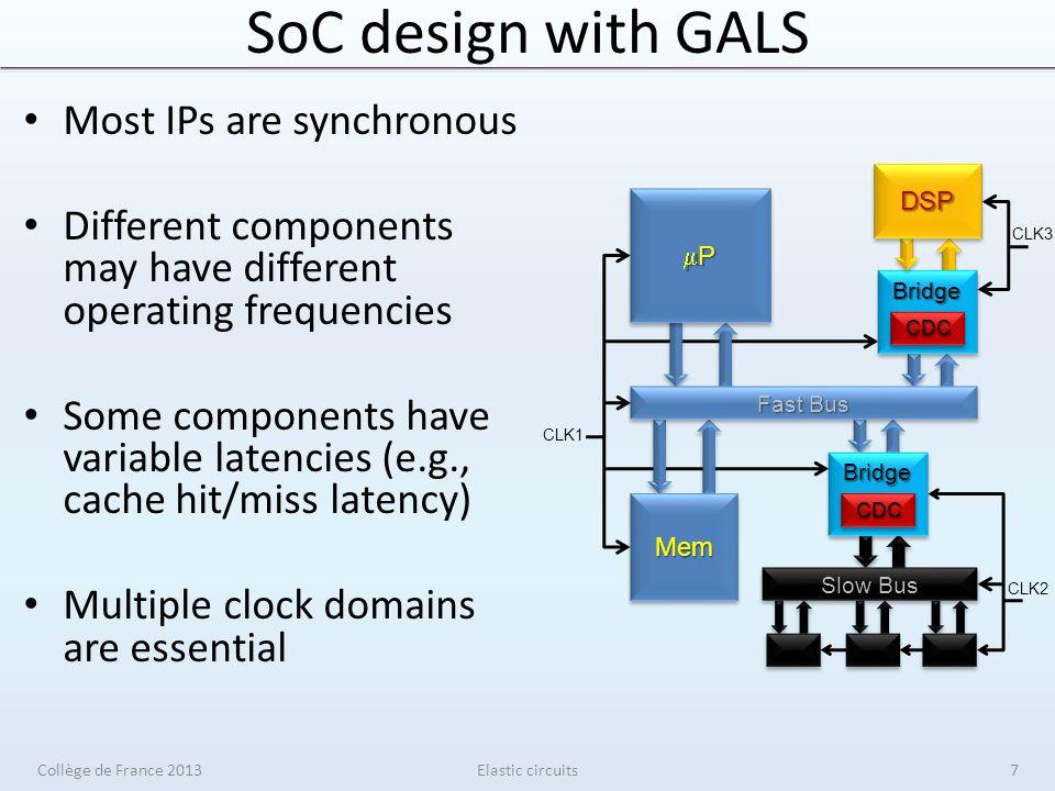 Multiple clock domains Elastic circuits CLK Single clock (mesochronous) f1/f0 f2/f0 f3/f0 CLK (f0) Rational clock frequencies CLK1 CLK2 CLK3 CLK0 Independent clocks (controllable skew) Collège de France 20138
