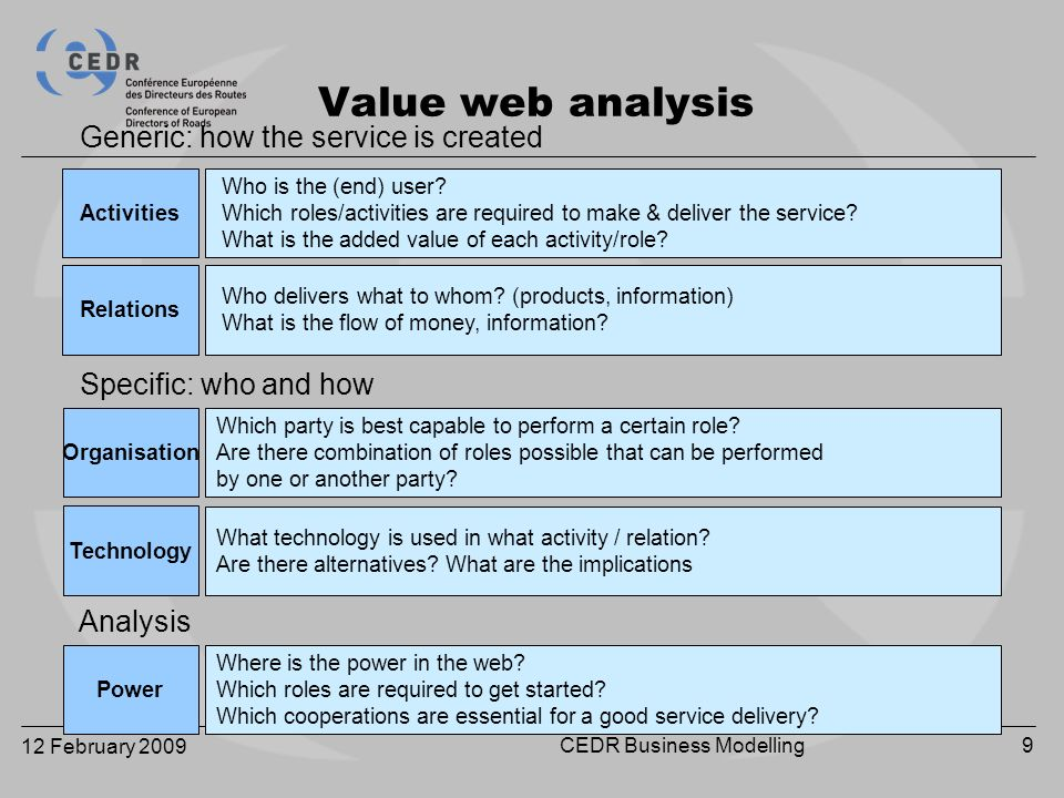 12 February 2009 CEDR Business Modelling9 Value web analysis Who is the (end) user.
