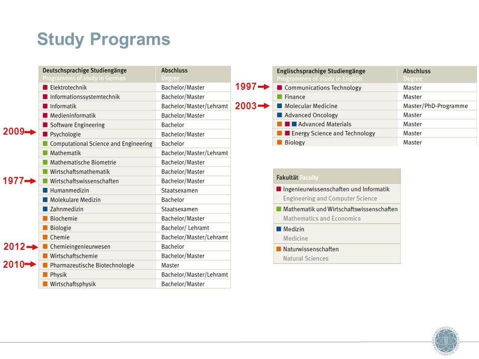 Study Programs 1997 2003 1977 2009 2010 2012