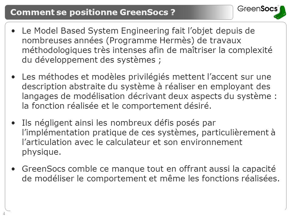 4 Enabling System Level Design Guaranteeing success of SMEs Comment se positionne GreenSocs ? Le Model Based System Engineering fait lobjet depuis de