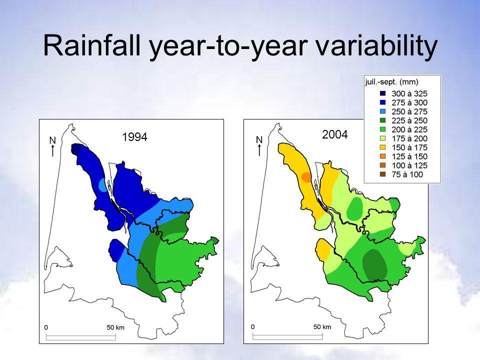 Rainfall year-to-year variability 2004 1994