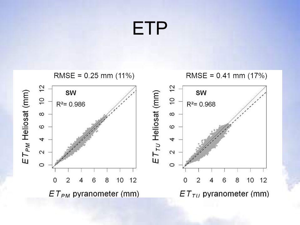 ETP RMSE = 0.25 mm (11%)RMSE = 0.41 mm (17%)